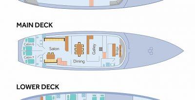 Beluga - Deck Plan