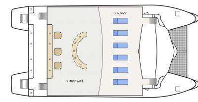 Archipel I - Sun Deck