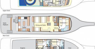 Reina Silva - Deck Plan