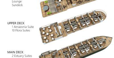 Delfin III - Deck Plan