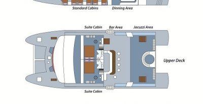Anahi - Deck Plan