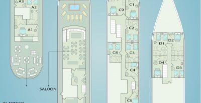 Evolution - Deck Plan