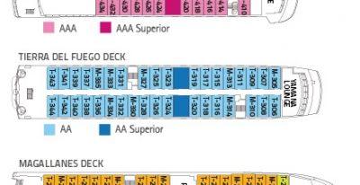 Stella Australis - Deck Plan