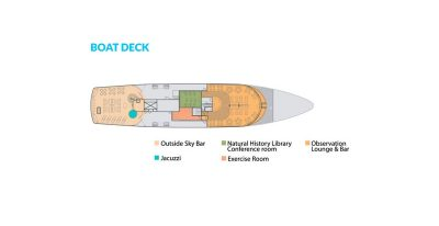 La Pinta - Boat Deck