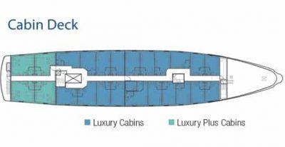 La Pinta - Cabin Deck