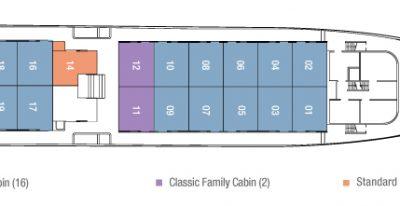 Isabela II - Cabin Deck