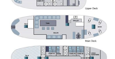 Samba - Deck Plan
